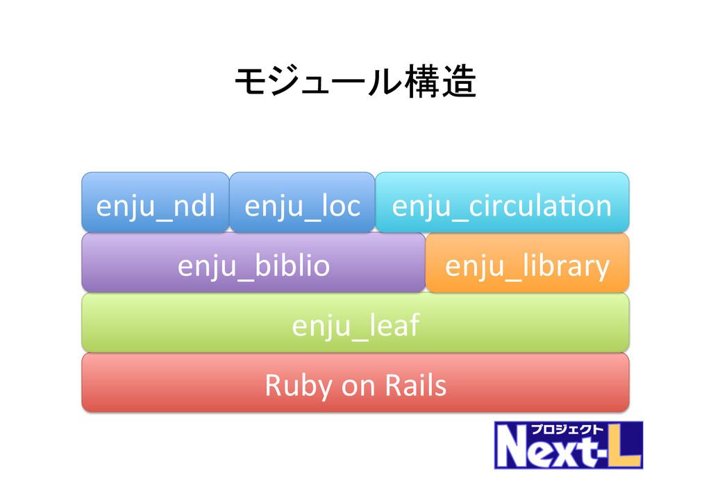 モジュール構造 Ruby on Rails enju_leaf enj...