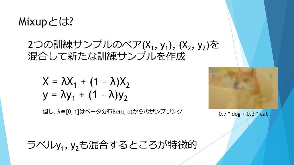 Mixupとは? X = λX1 + (1 – λ)X2 y = λy1 + (1 – λ)y...