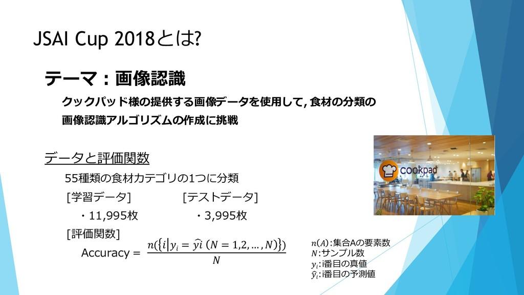 JSAI Cup 2018とは? テーマ:画像認識 クックパッド様の提供する画像データを使用し...