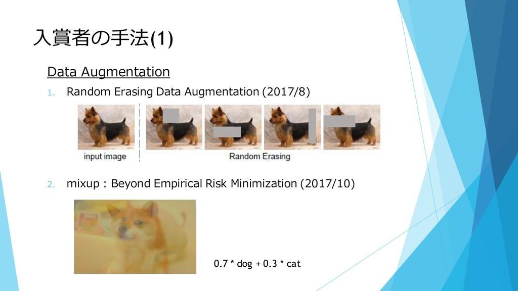 入賞者の手法(1) Data Augmentation 1. Random Erasing D...