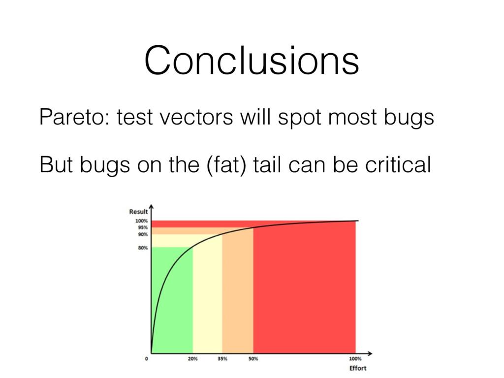 Conclusions Pareto: test vectors will spot most...