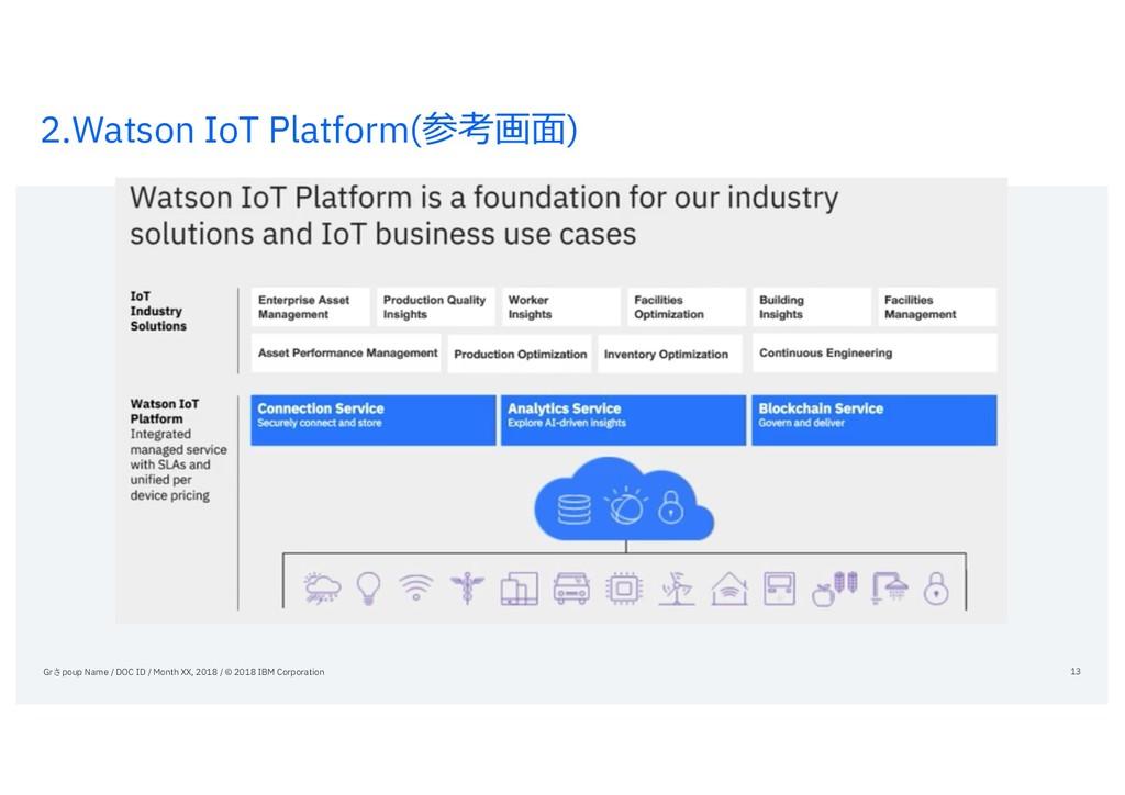 2.Watson IoT Platform(参考画⾯) Grさpoup Name / DOC ...