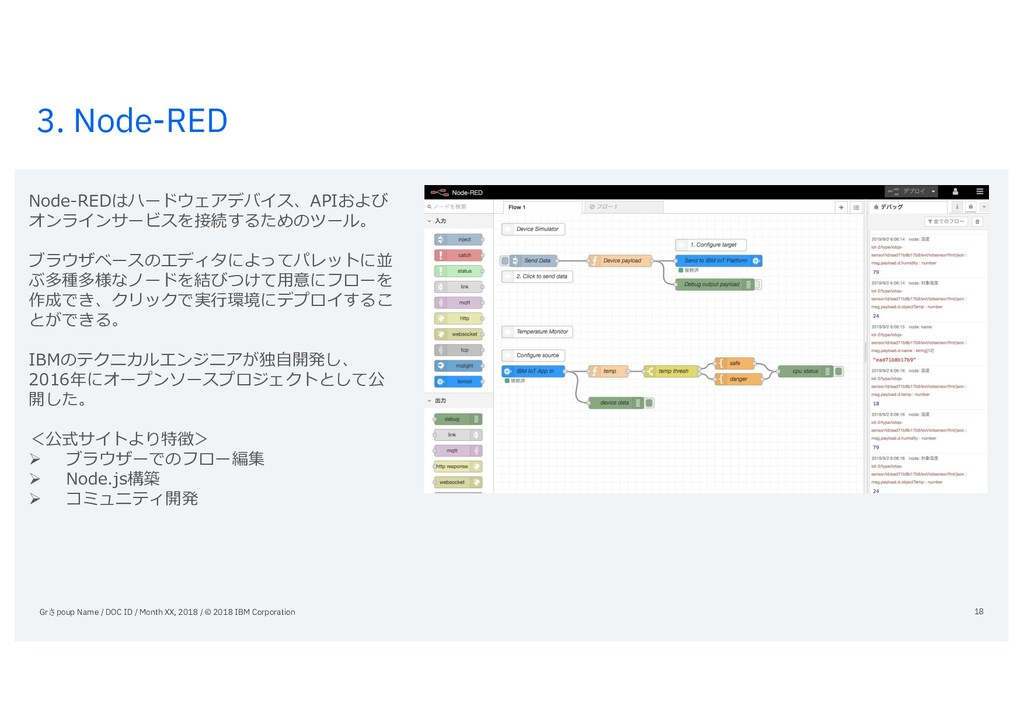 3. Node-RED Grさpoup Name / DOC ID / Month XX, 2...