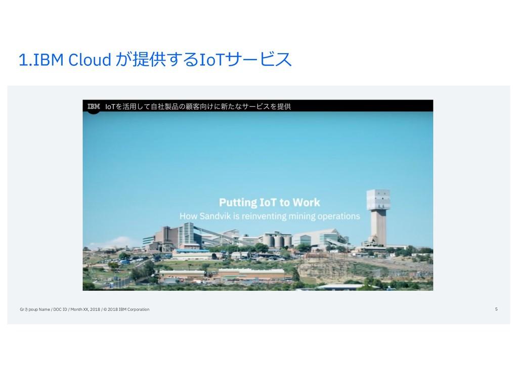 1.IBM Cloud が提供するIoTサービス Grさpoup Name / DOC ID ...