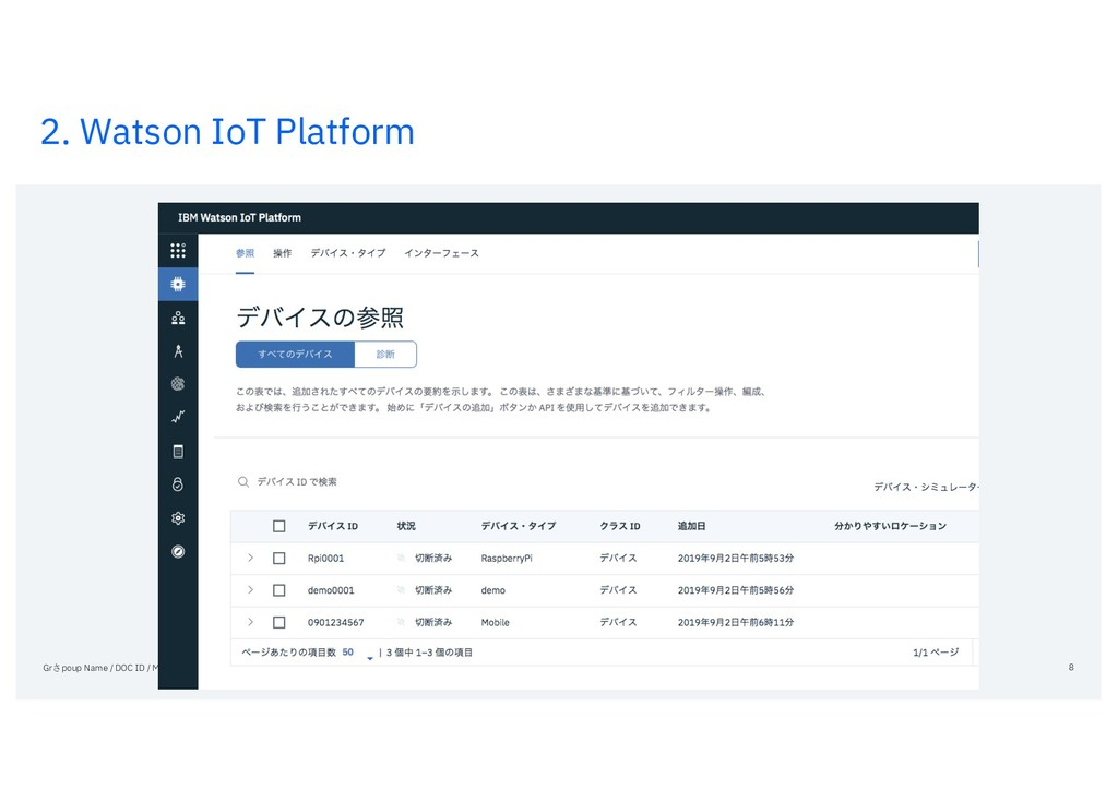 2. Watson IoT Platform Grさpoup Name / DOC ID / ...