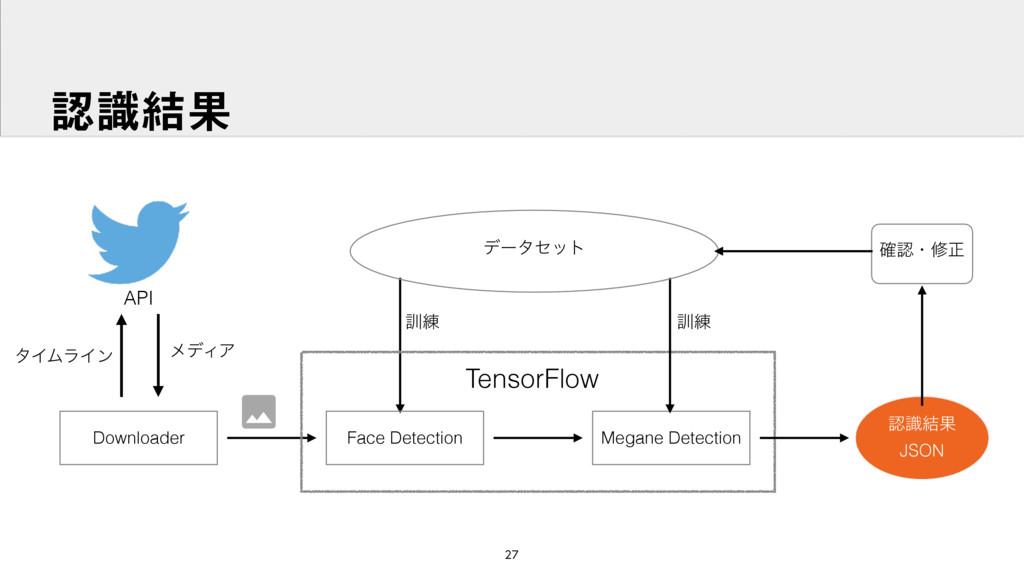 ࣝ݁Ռ Downloader Face Detection Megane Detect...