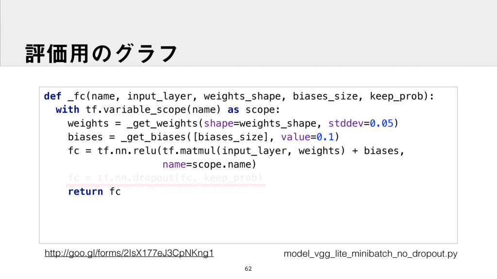 def _fc(name, input_layer, weights_shape, biase...