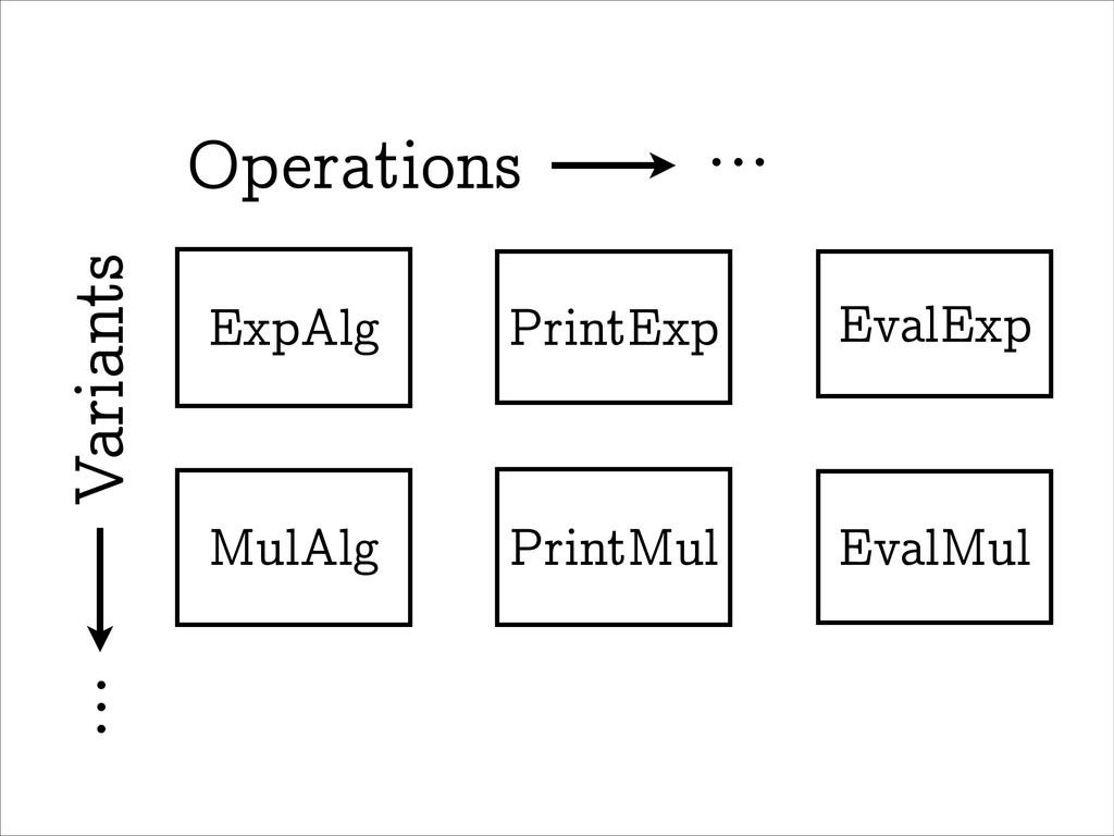 ExpAlg PrintExp MulAlg EvalExp PrintMul EvalMul...