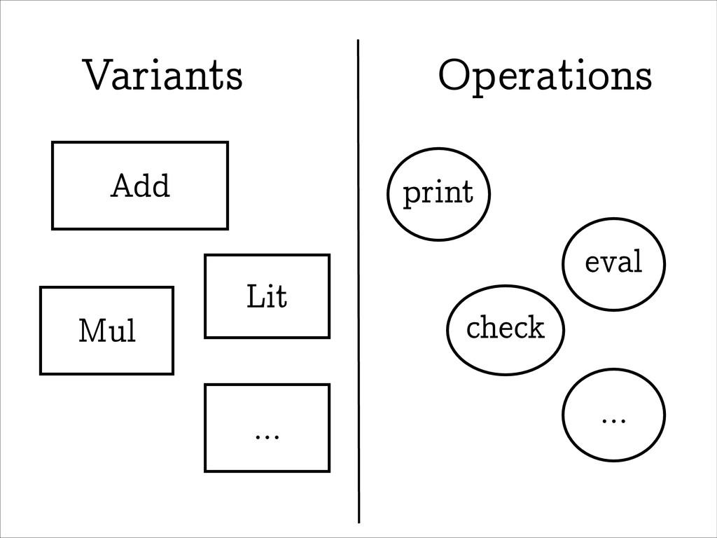 Add Mul Lit ... Variants print check eval ... O...