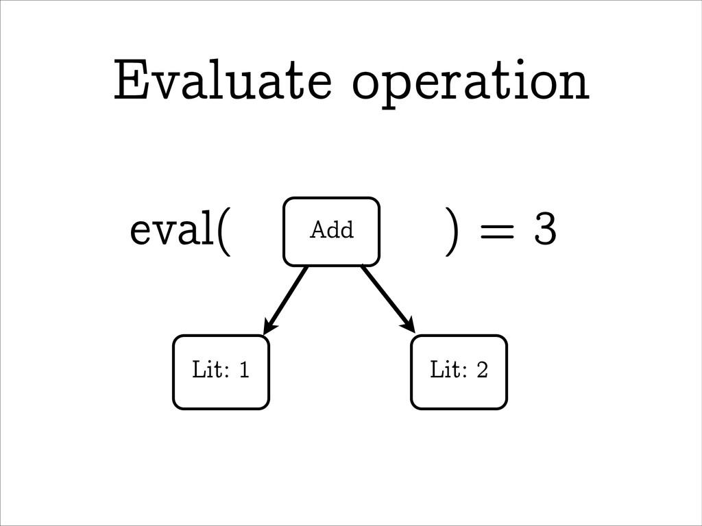 Evaluate operation Add Lit: 1 Lit: 2 eval( ) = 3