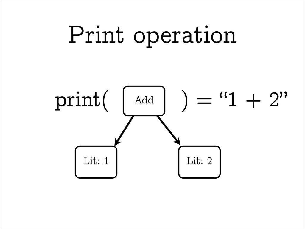 "Print operation Add Lit: 1 Lit: 2 print( ) = ""1..."