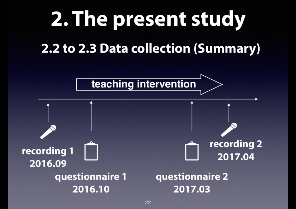 2. The present study 2.2 to 2.3 Data collection...