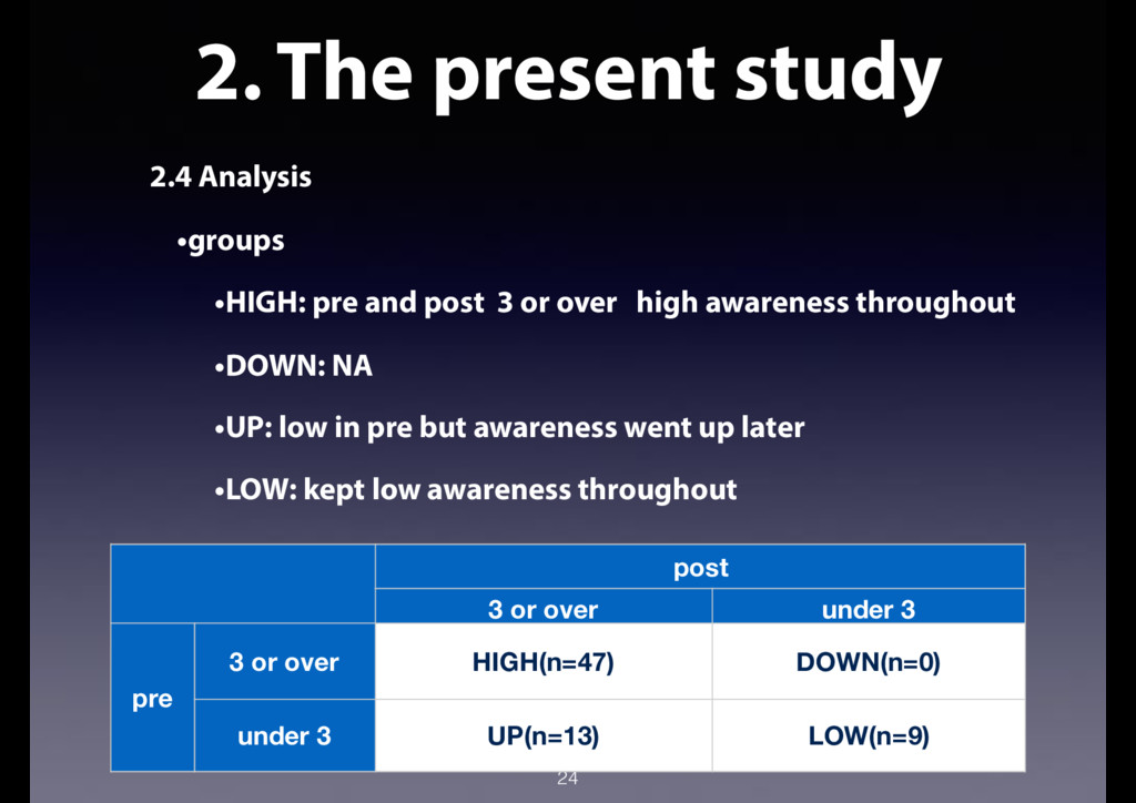 2. The present study 2.4 Analysis •groups •HIGH...