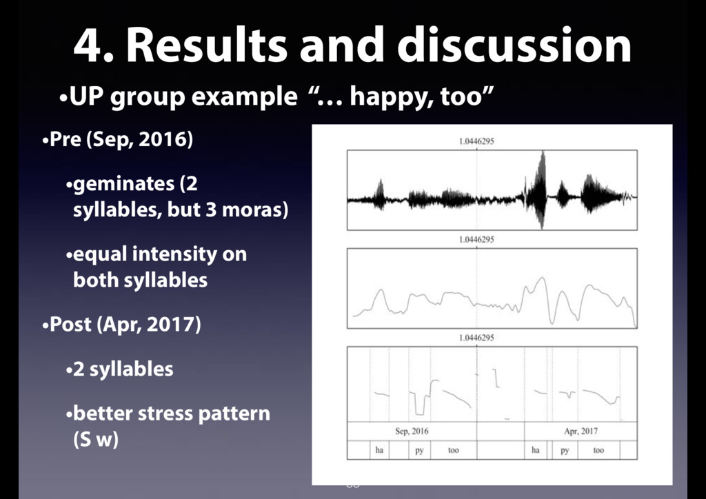 "4. Results and discussion •UP group example ""… ..."