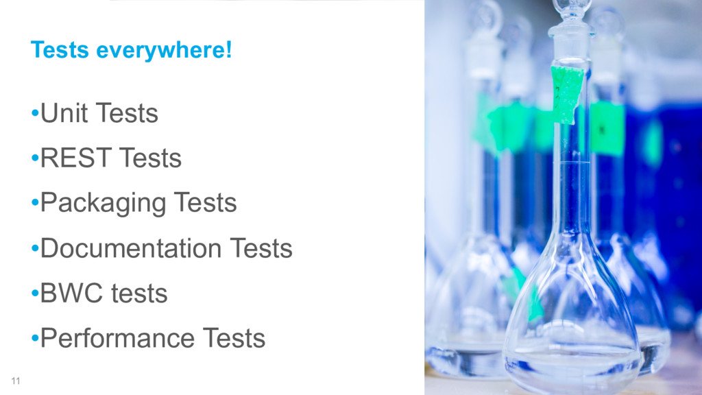 11 •Unit Tests •REST Tests •Packaging Tests •Do...