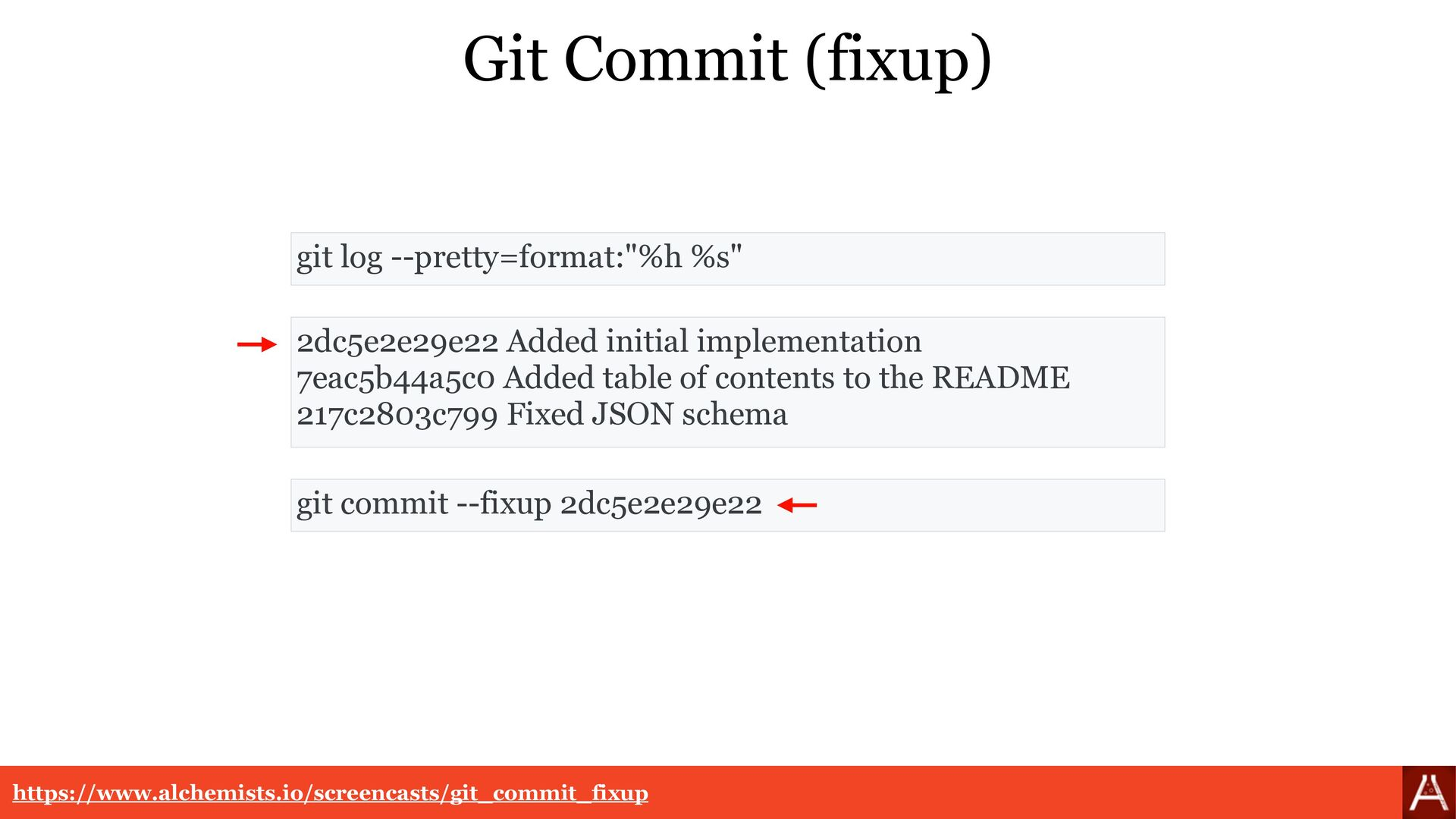 Git Commit (squash) git commit --squash <sha> h...
