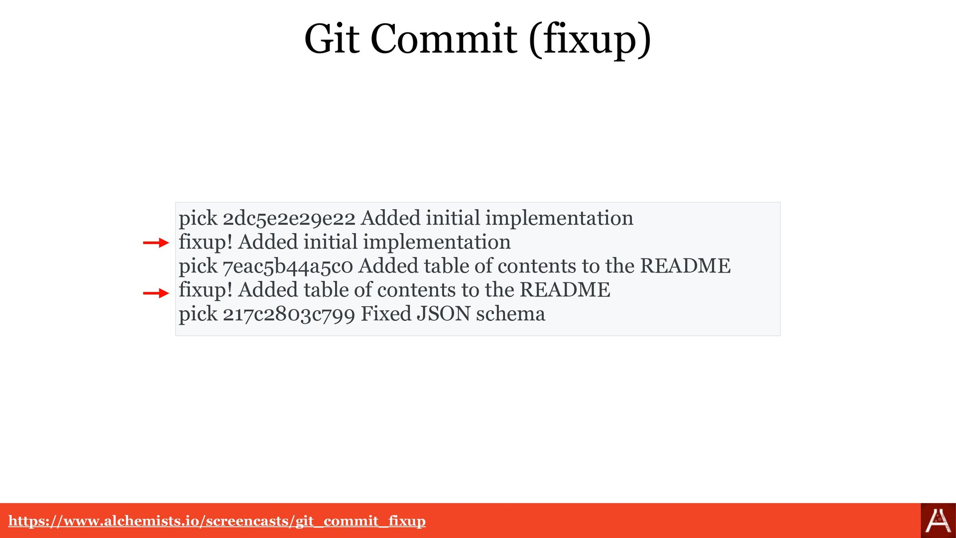 Git Commit (squash) 2dc5e2e29e22 Added initial ...