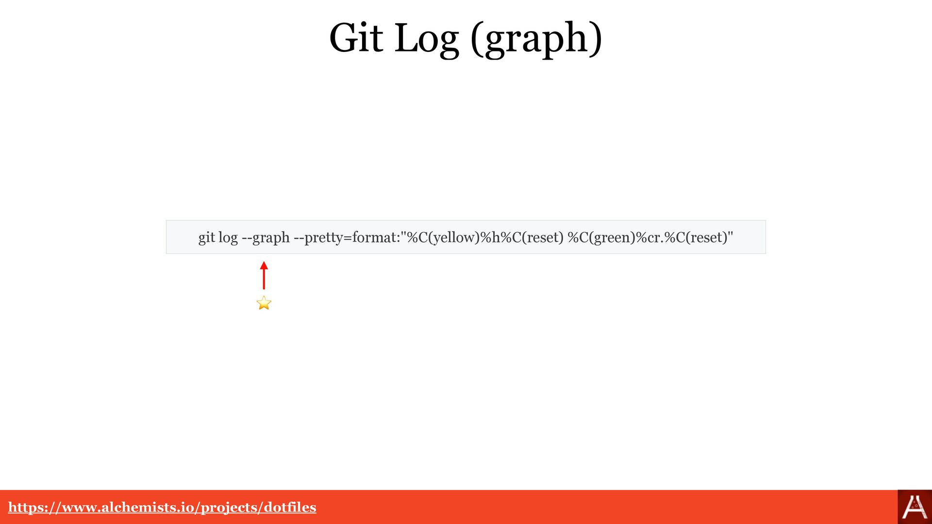 "git log --graph --pretty=format:""%C(yellow)%h%C..."