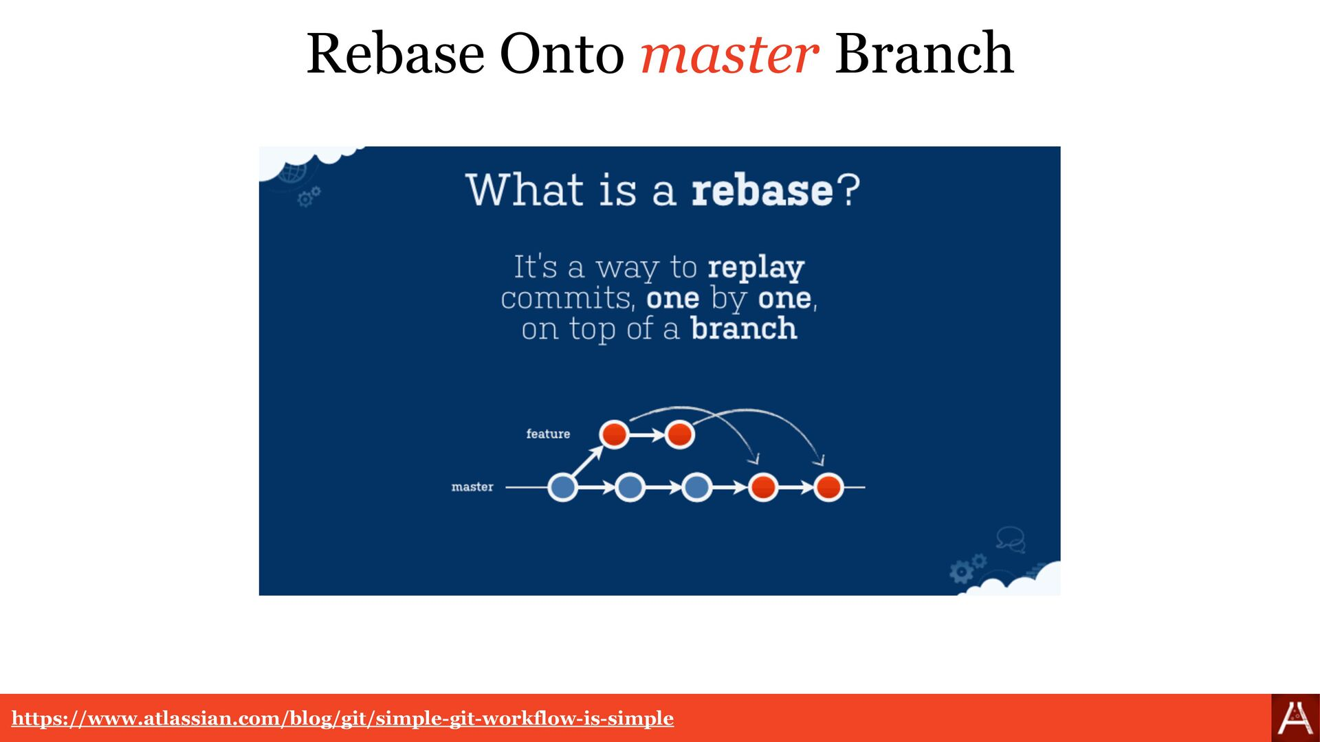 Rebase Onto master Branch https://www.atlassian...