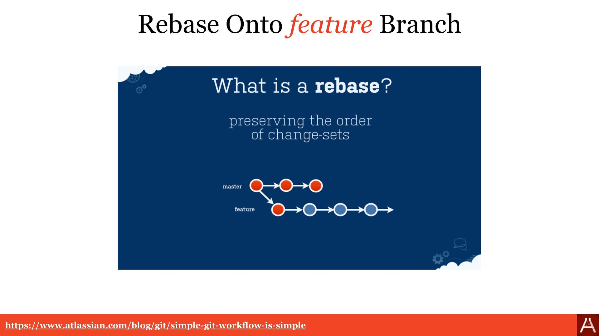 Rebase Onto feature Branch https://www.atlassia...