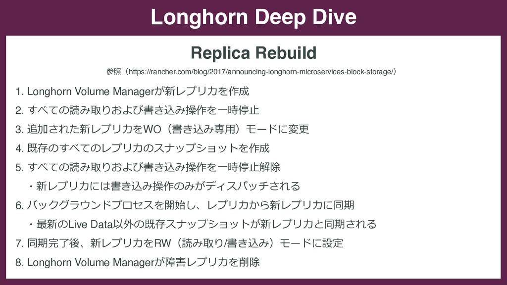 Longhorn Deep Dive Replica Rebuild 1. Longhorn ...