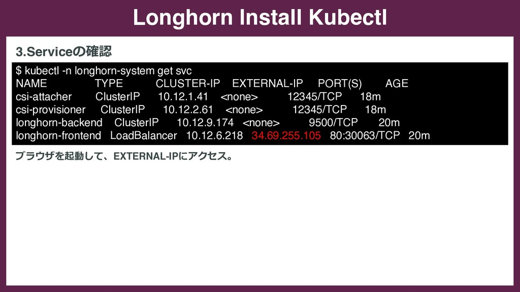 3.Serviceの確認 $ kubectl -n longhorn-system get s...