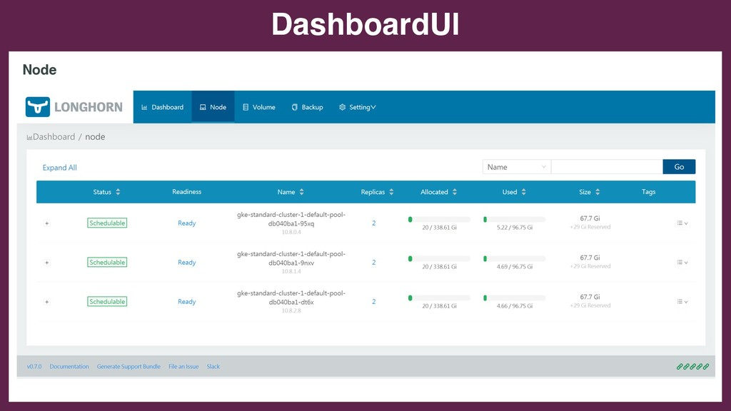 DashboardUI Node