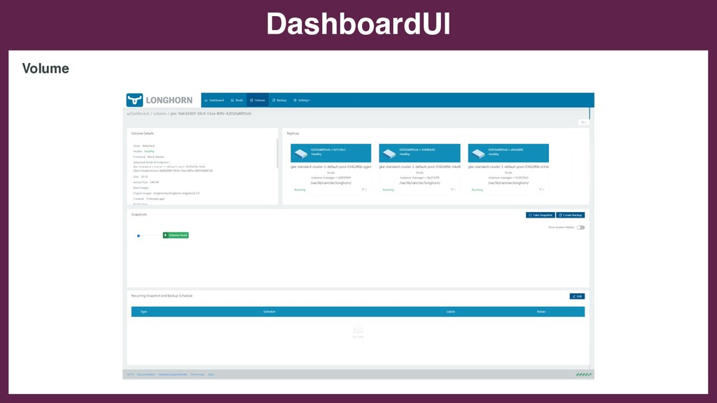 DashboardUI Volume