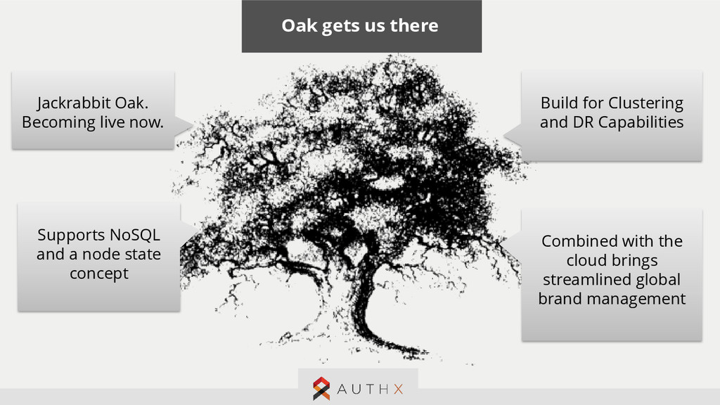 Jackrabbit Oak. Becoming live now. Supports NoS...