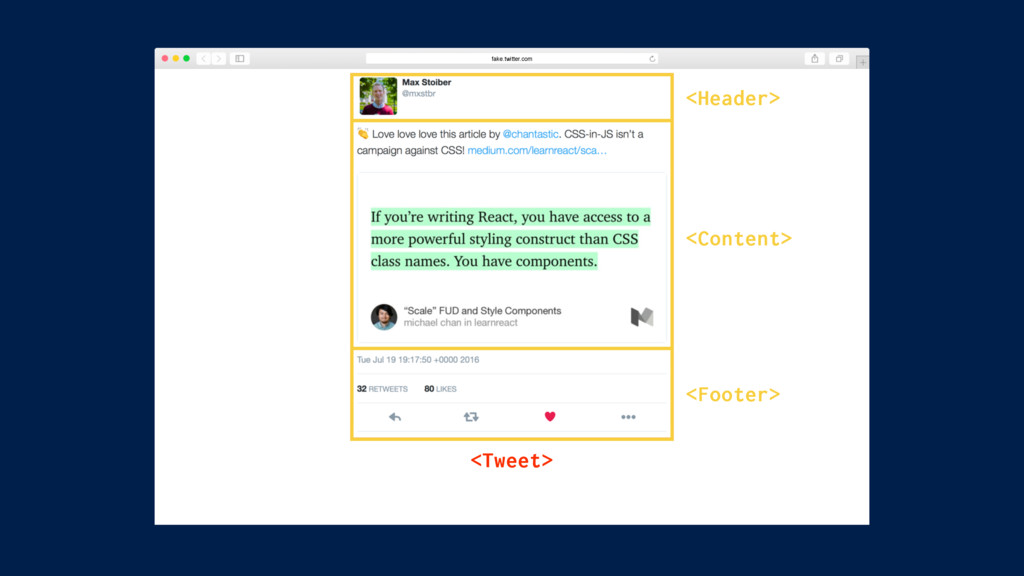 fake.twitter.com <Tweet> <Header> <Content> <Fo...
