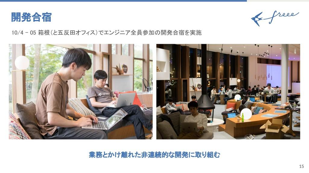開発合宿 15 10/4 - 05 箱根(と五反田オフィス)でエンジニア全員参加の開発合宿を実...