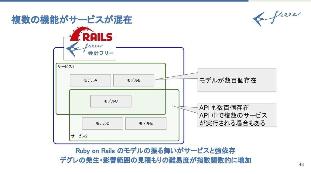 複数の機能がサービスが混在 48 モデルA モデルB モデルD モデルE モデルC サービス1...