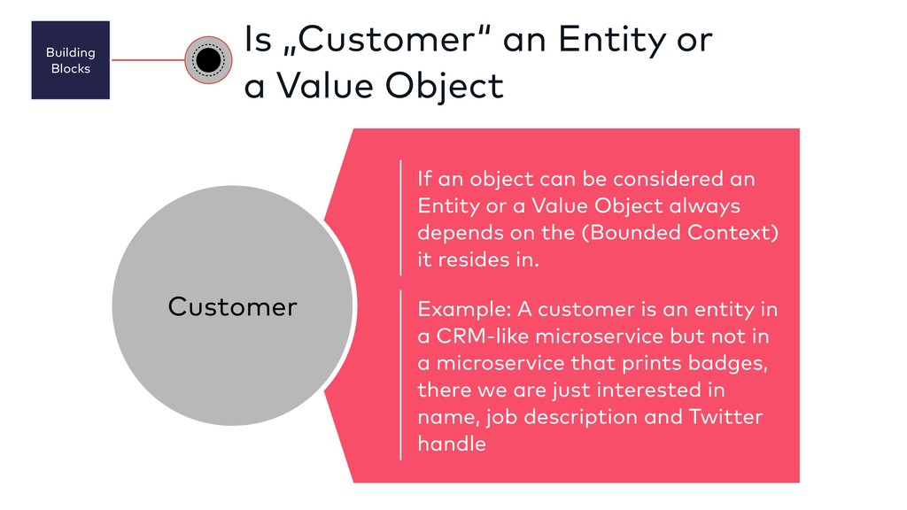 """Building Blocks Is """"Customer"""" an Entity or  a..."""