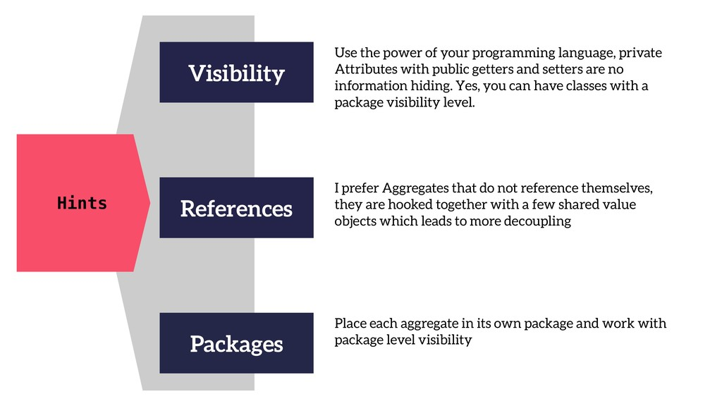 Hints Visibility Use the power of your programm...