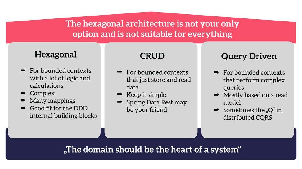 The hexagonal architecture is not your only opt...