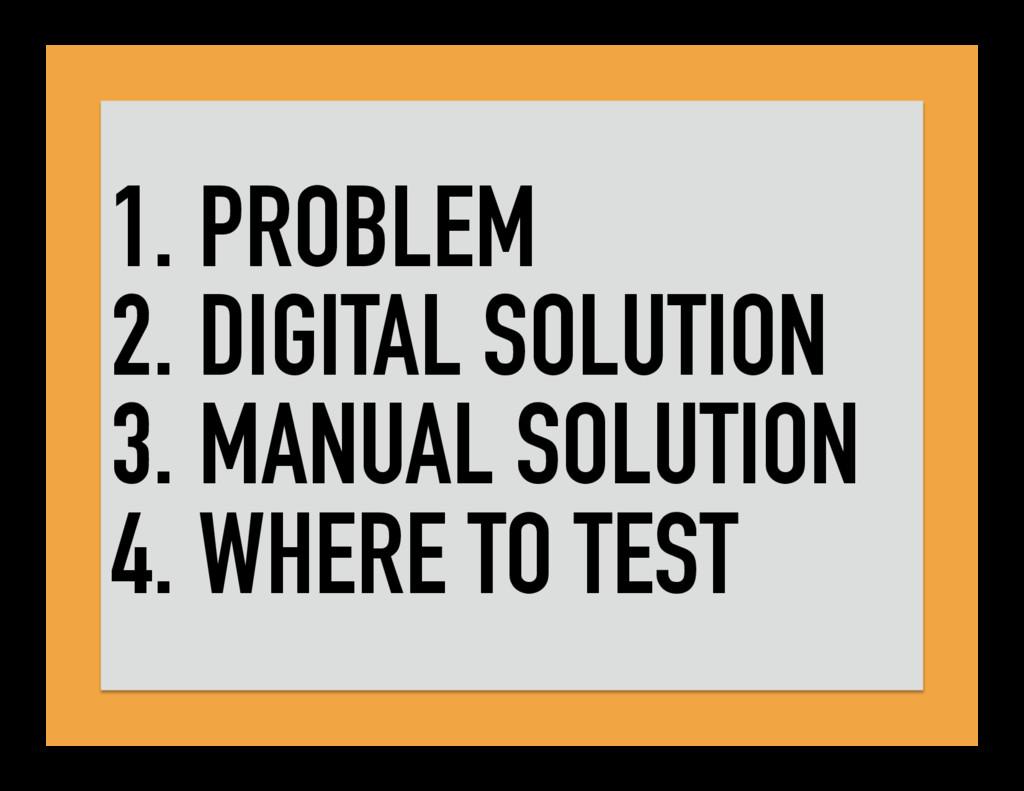 1.PROBLEM 2.DIGITAL SOLUTION 3.MANUAL SOLUTI...