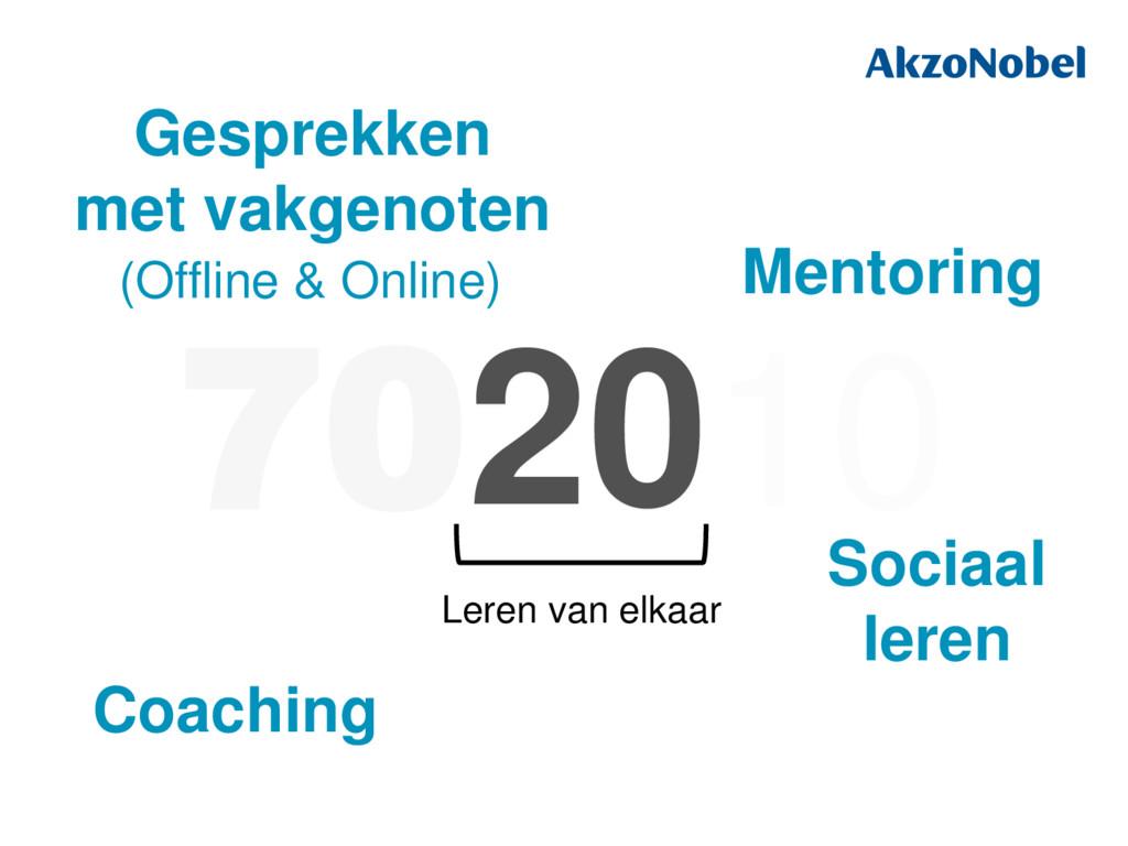 702010 20 Leren van elkaar Coaching Mentoring G...
