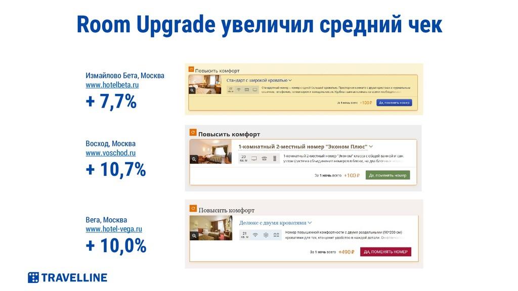Room Upgrade увеличил средний чек Измайлово Бет...