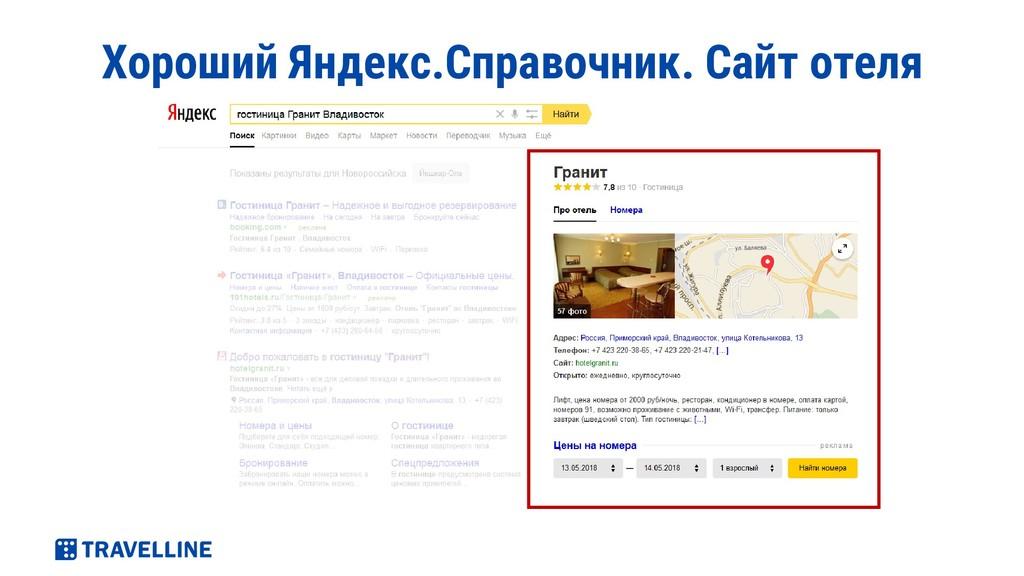 Хороший Яндекс.Справочник. Сайт отеля