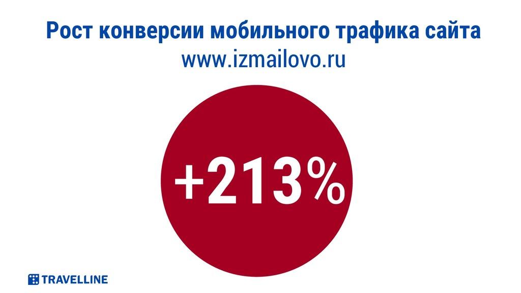 Рост конверсии мобильного трафика сайта www.izm...