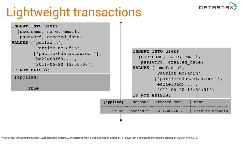 Lightweight transactions [applied] | username |...