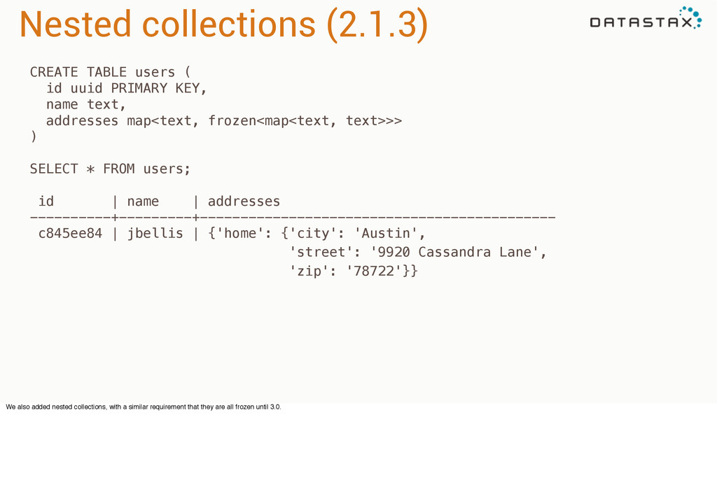 Nested collections (2.1.3) CREATE TABLE users (...