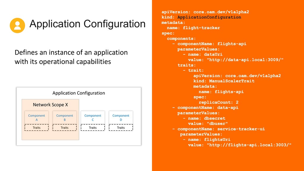 Application Configuration Defines an instance o...