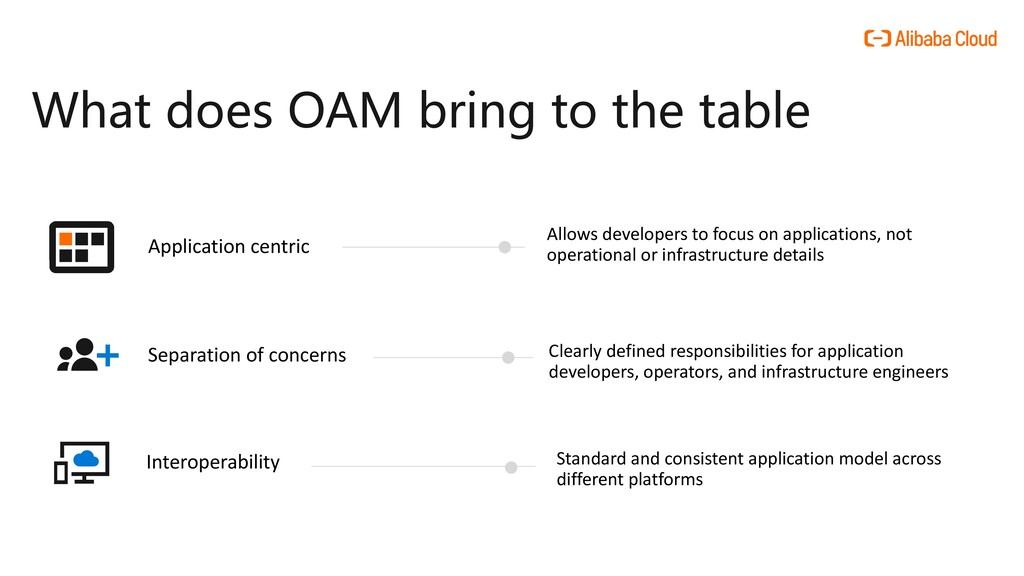 What does OAM bring to the table Application ce...