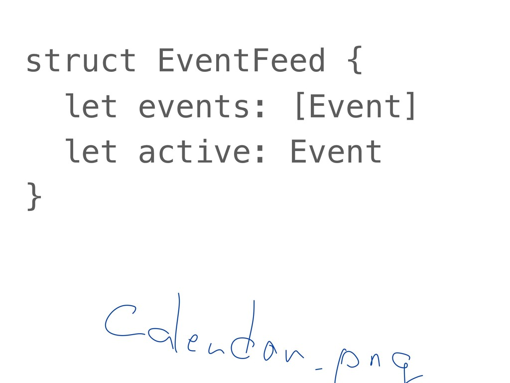 struct EventFeed { let events: [Event] let acti...