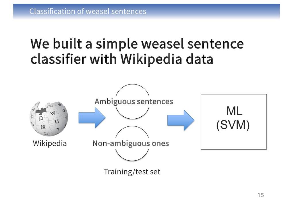 Classification of weasel sentences We built a s...
