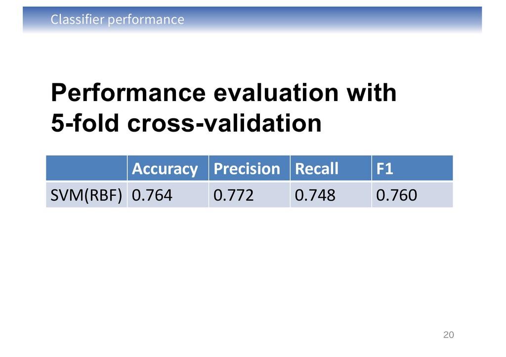 Classifier performance Performance evaluation w...