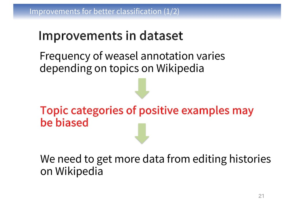 Improvements for better classification (1/2) 21...