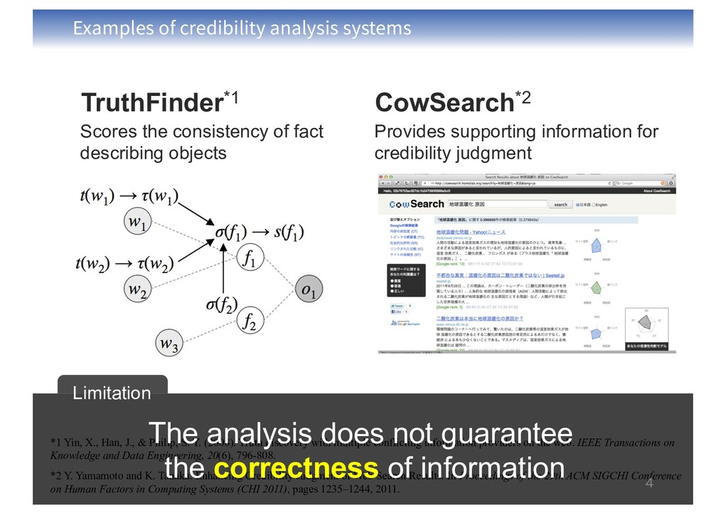 Examples of credibility analysis systems *2 Y. ...