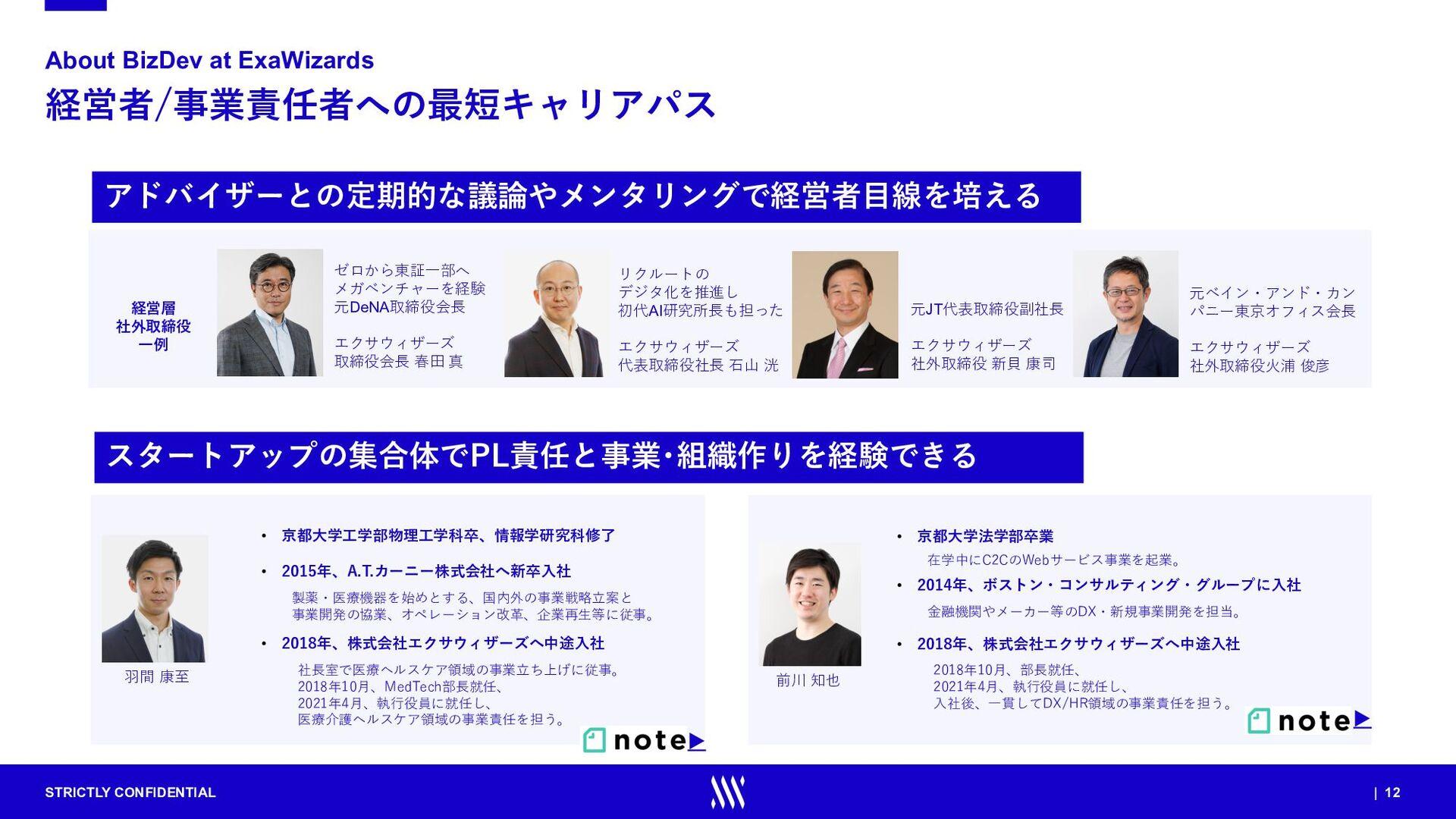 STRICTLY CONFIDENTIAL | 12 経営者/事業責任者への最短キャリアパス ...